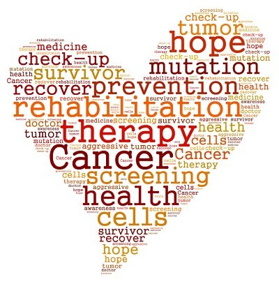 Cancer therapy word cloud
