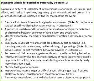 BPD criteria
