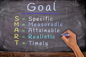 hand write SMART goals with chalk, on blackboard.