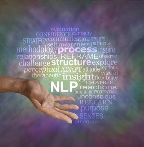What is Neuro-Linguistic Programming (NLP)?